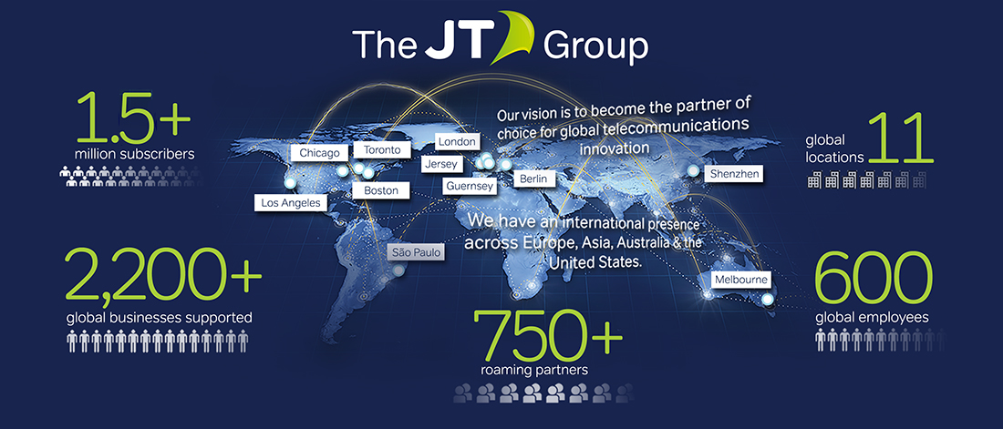 JT Group Infographic